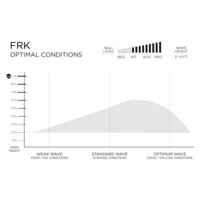 FIREWIRE SURFBOARDS FRK